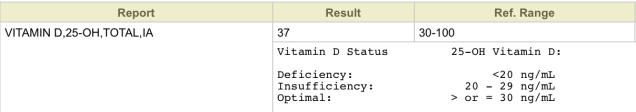Vitamin D, 25-Hydroxy, Total Serum